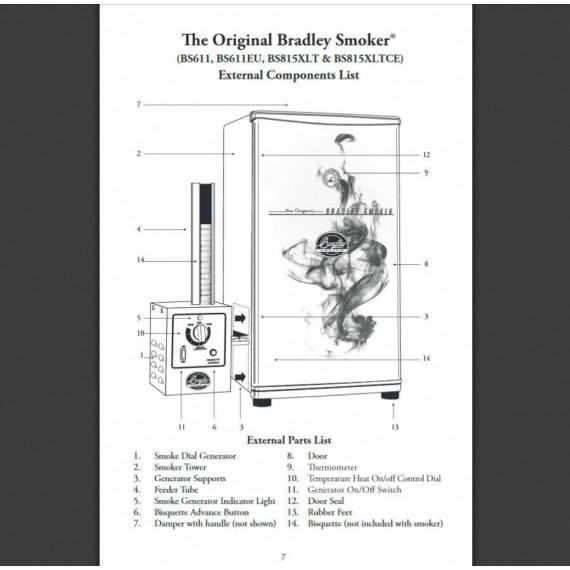 OPEN BOX Bradley Smoker® Original 4 Rack Electric Meat / Food Smoker Model BS611